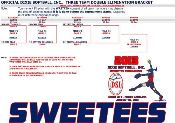 Dixie Softball Tournament in TC – Tabor-Loris Tribune