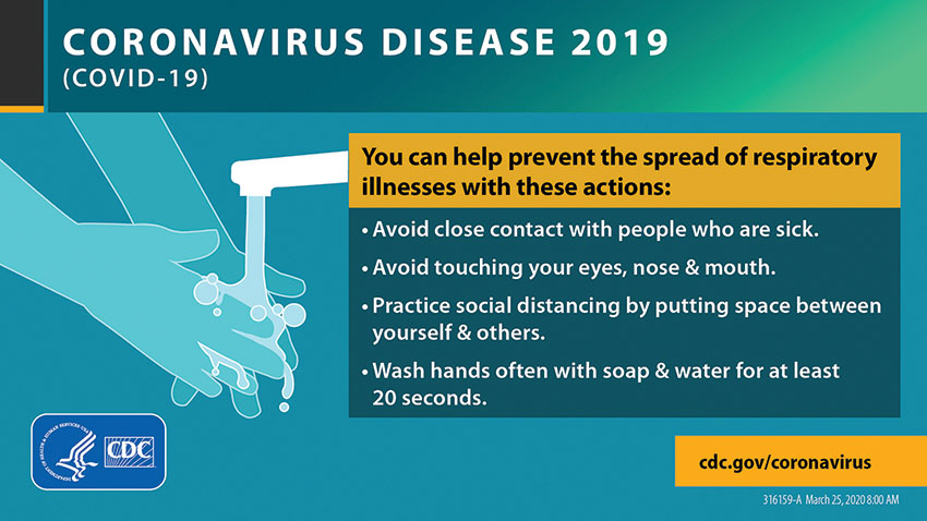 CDC Prevention Graphic 316159