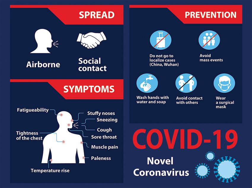 COVID-19 Info Graphic