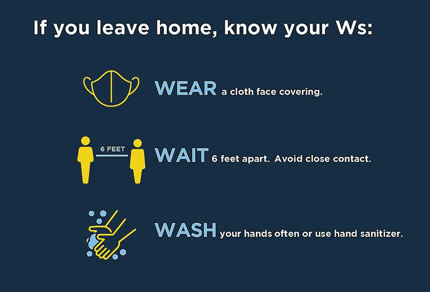 Wear Wait Wash Graphic